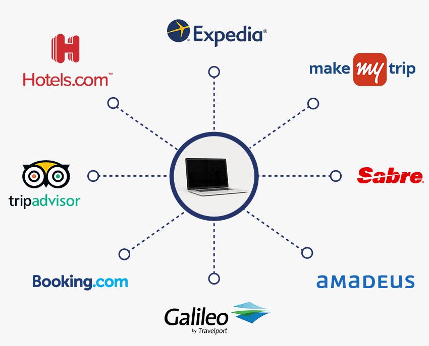 Services et Outils de Communication hôtelière 24
